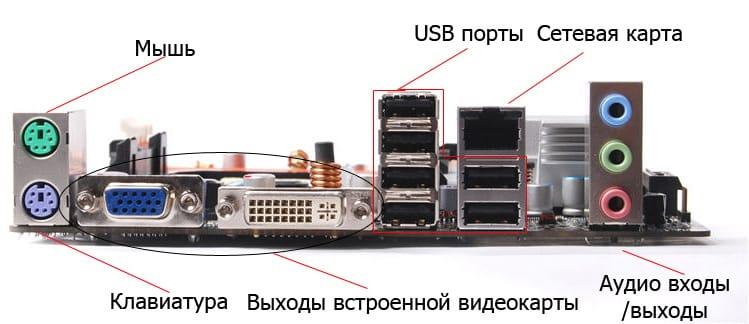 разъемы компьютера