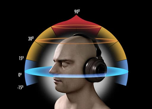 Объемность звука