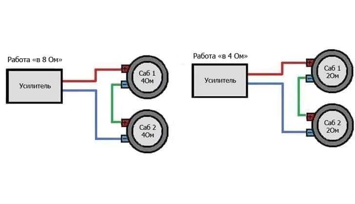 Как правильно подсоединить колонки к усилителю: схемы подключения акустики