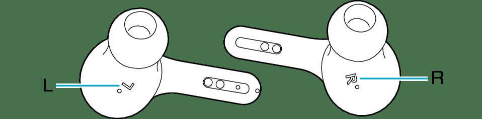 L и R на гарнитурах