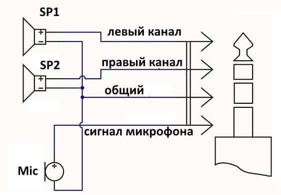 Схема наушников с микрофоном