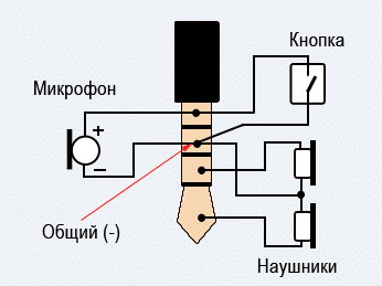 vstroennyy-mikrofon-shema-naushnikov.png