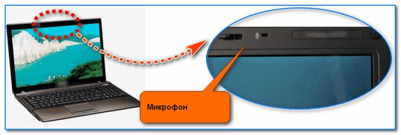 встроенный микрофон на ноутбуке